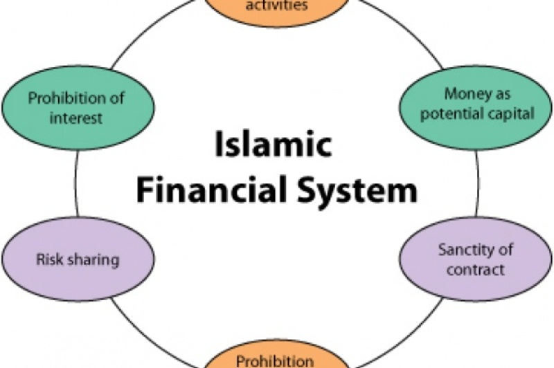 history of conventional bank in malaysia The profitability of islamic and conventional banking in the gcc countries: a comparative study basir, 2000 determinants of profitability in islamic banks: some evidence from the middle east islamic economic studies 11, 31–57 bank negara malaysia, 2007, shariah resolutions in islamic finance, kuala lumpur: bank negara malaysia.